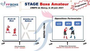 Read more about the article Stage Boxe Amateur du 26 juin 2021